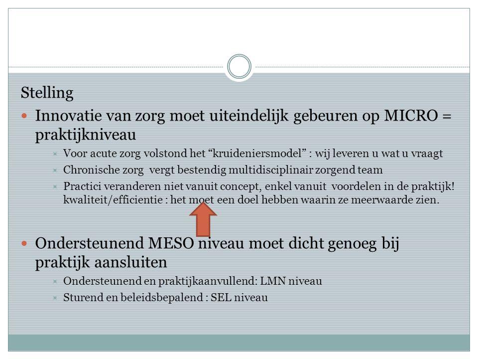 Strategische opties voor de EL in Vlaanderen (1998 Buellens & Heyrman) Omschrijf voor iedereen gelijke regio's  centrale tendenstheorie : respecteren van natuurlijke sociografische opbouw  Als geen regio overlapping volgt integratie van organisatie vanzelf Accepteer kubusprincipe : kleiner terrein moet altijd inherent deel zijn van één groter terrein = Matroesjka – principe Maak de organisatie duidelijker en eenvoudiger:  Microniveau : praktijken voor 10à15.000 inwoners  Mesoniveau : organisatieondersteuning voor 100 à 150.000 inwoners  Macroniveau : 1 groot Samenwerkingsplatform Eerstelijn voor Vlaanderen