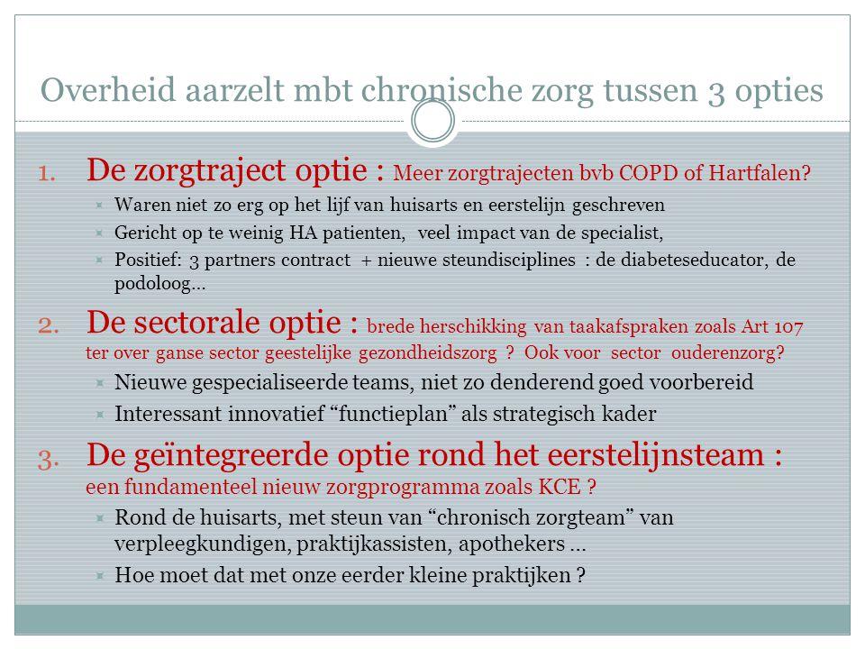 Zorgregiodecreet 2003: natuurlijke regio's Gebaseerd op studiewerk Prof.Van Hecke 2001 Zorgregiodecreet 2003 Aanpassing 2008