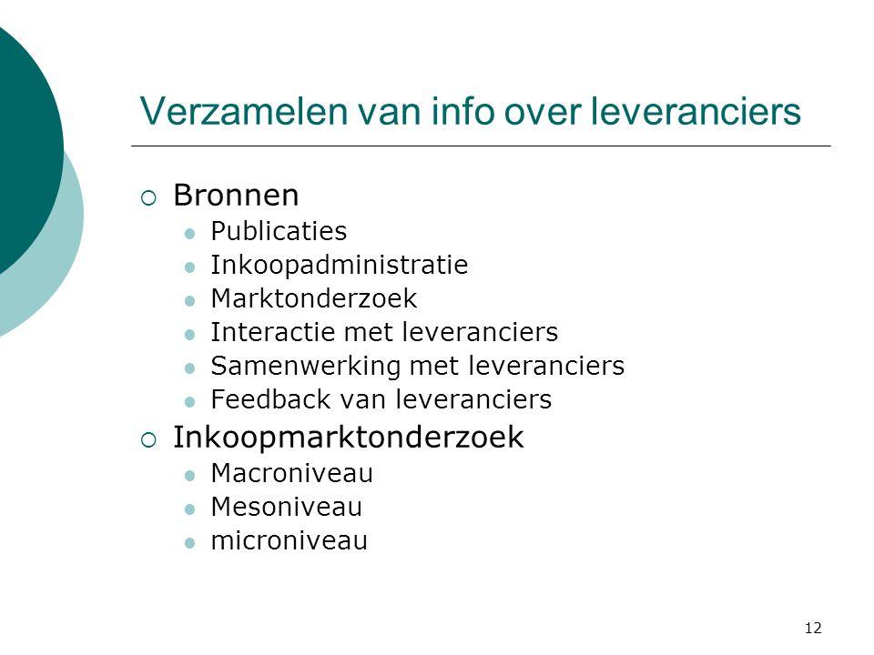 12 Verzamelen van info over leveranciers  Bronnen Publicaties Inkoopadministratie Marktonderzoek Interactie met leveranciers Samenwerking met leveran