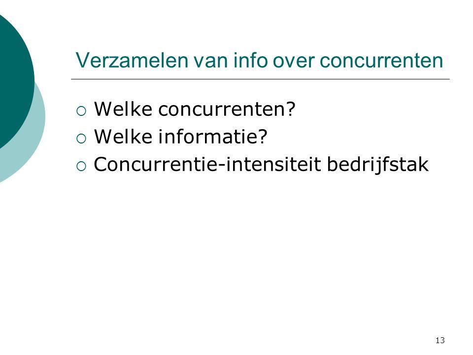 13 Verzamelen van info over concurrenten  Welke concurrenten?  Welke informatie?  Concurrentie-intensiteit bedrijfstak
