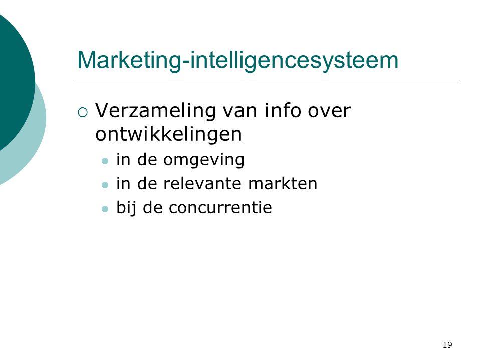 19 Marketing-intelligencesysteem  Verzameling van info over ontwikkelingen in de omgeving in de relevante markten bij de concurrentie