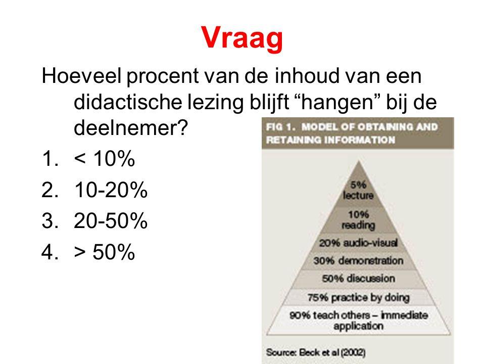 """Hoeveel procent van de inhoud van een didactische lezing blijft """"hangen"""" bij de deelnemer? 1.< 10% 2.10-20% 3.20-50% 4.> 50% Vraag"""
