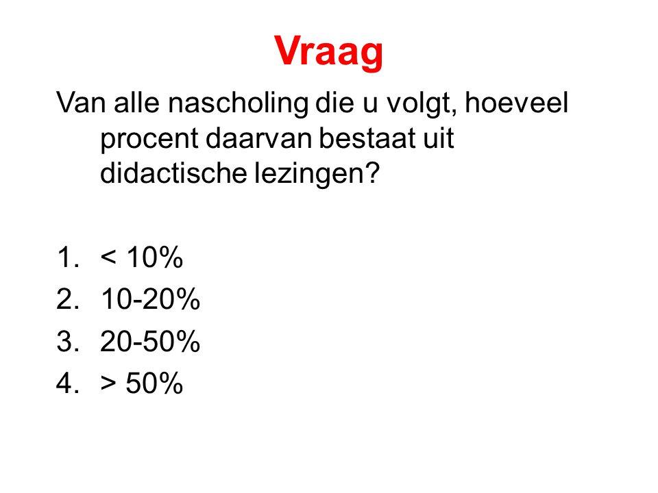 Van alle nascholing die u volgt, hoeveel procent daarvan bestaat uit didactische lezingen? 1.< 10% 2.10-20% 3.20-50% 4.> 50% Vraag