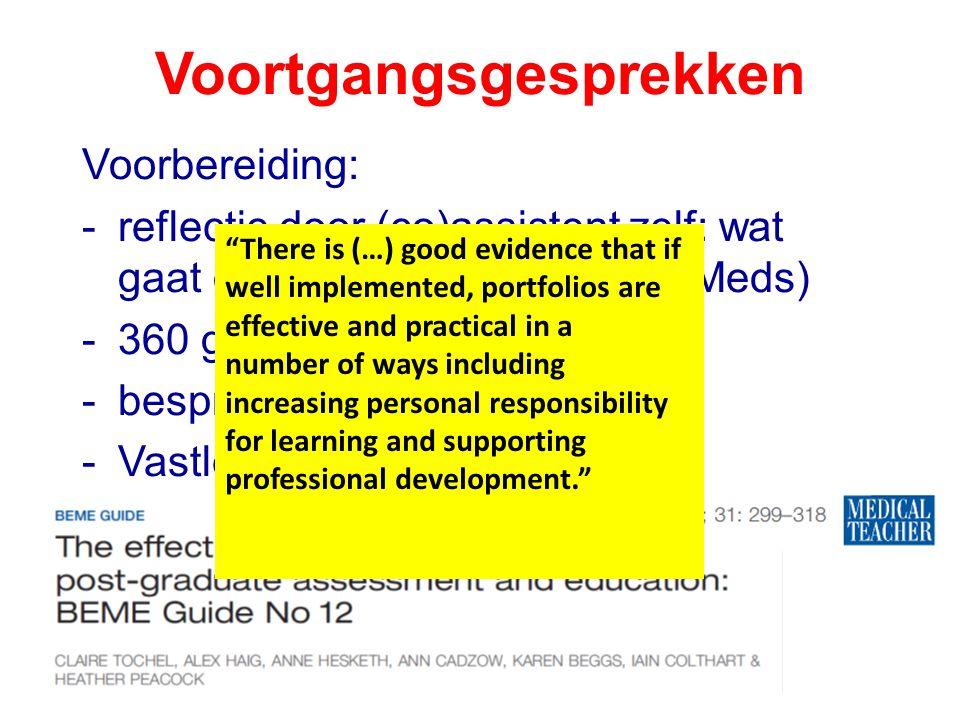 Voortgangsgesprekken Voorbereiding: -reflectie door (co)assistent zelf: wat gaat goed, wat kan beter (CanMeds) -360 graden feedback -bespreking in vak