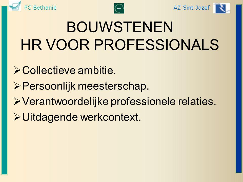 PC BethaniëAZ Sint-Jozef BOUWSTENEN HR VOOR PROFESSIONALS  Collectieve ambitie.