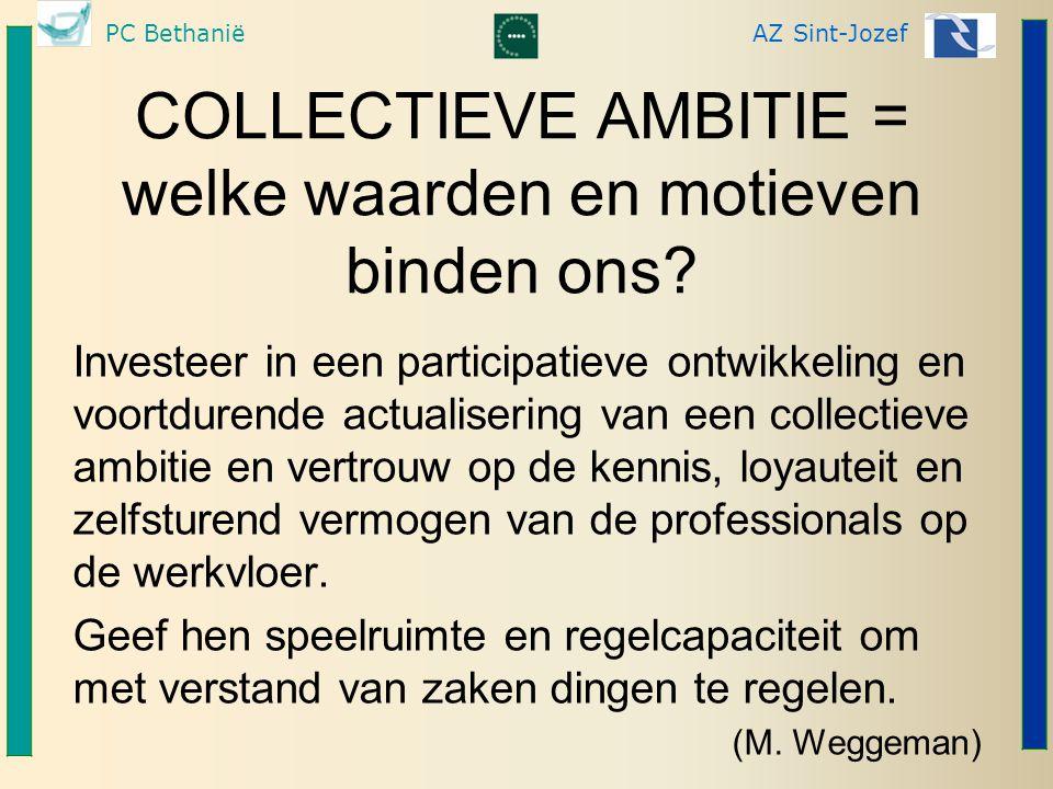 PC BethaniëAZ Sint-Jozef COLLECTIEVE AMBITIE = welke waarden en motieven binden ons? Investeer in een participatieve ontwikkeling en voortdurende actu