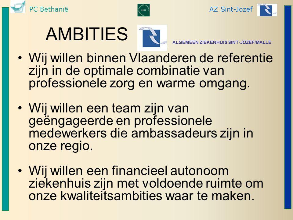 PC BethaniëAZ Sint-Jozef AMBITIES Wij willen binnen Vlaanderen de referentie zijn in de optimale combinatie van professionele zorg en warme omgang. Wi