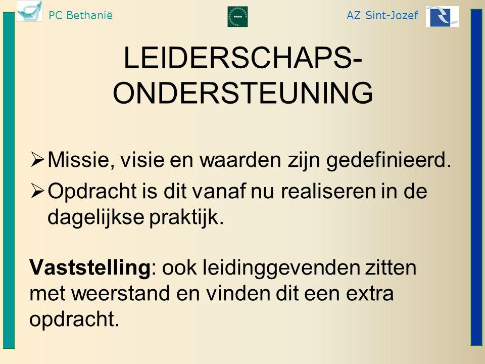 PC BethaniëAZ Sint-Jozef LEIDERSCHAPS- ONDERSTEUNING  Missie, visie en waarden zijn gedefinieerd.