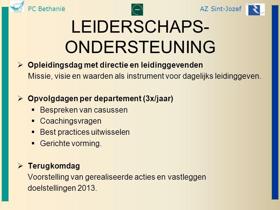 PC BethaniëAZ Sint-Jozef LEIDERSCHAPS- ONDERSTEUNING  Opleidingsdag met directie en leidinggevenden Missie, visie en waarden als instrument voor dagelijks leidinggeven.