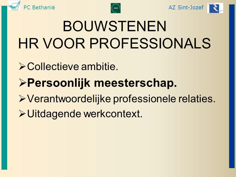 PC BethaniëAZ Sint-Jozef BOUWSTENEN HR VOOR PROFESSIONALS  Collectieve ambitie.  Persoonlijk meesterschap.  Verantwoordelijke professionele relatie