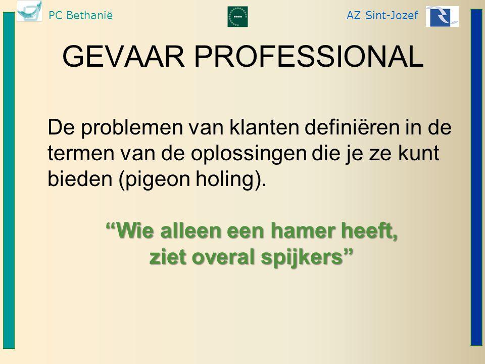 PC BethaniëAZ Sint-Jozef GEVAAR PROFESSIONAL De problemen van klanten definiëren in de termen van de oplossingen die je ze kunt bieden (pigeon holing).