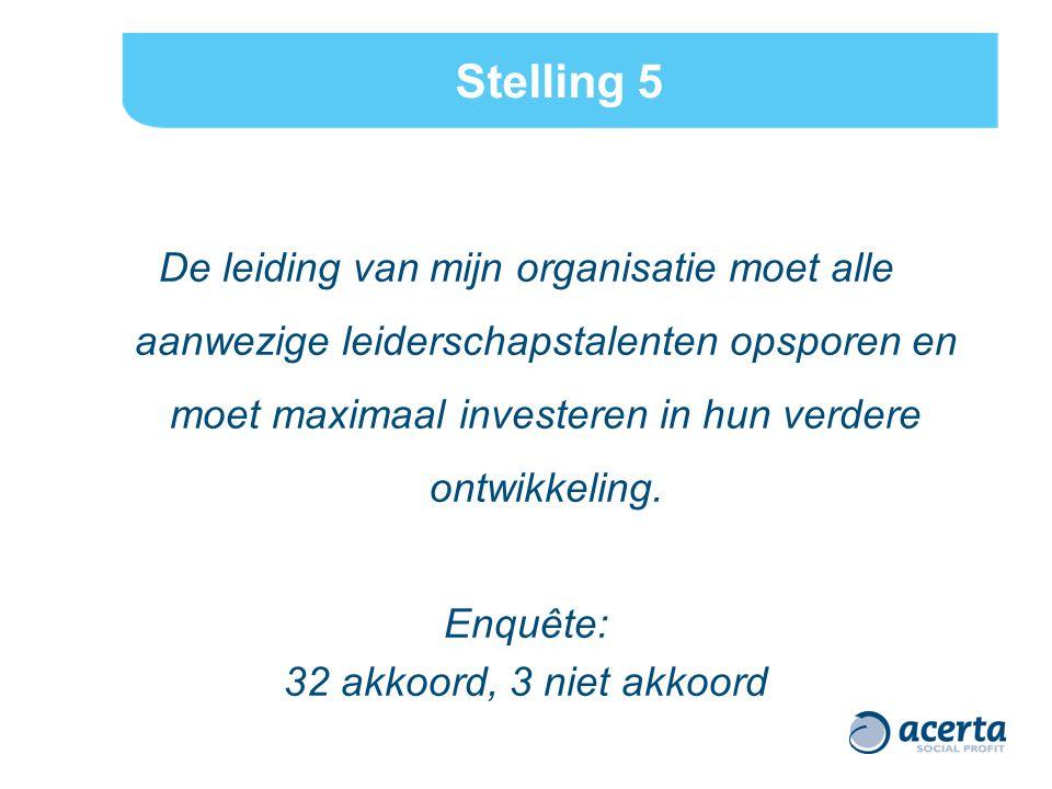 Stelling 5 De leiding van mijn organisatie moet alle aanwezige leiderschapstalenten opsporen en moet maximaal investeren in hun verdere ontwikkeling.