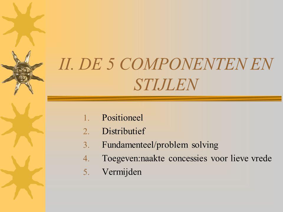 II. DE 5 COMPONENTEN EN STIJLEN 1. Positioneel 2. Distributief 3. Fundamenteel/problem solving 4. Toegeven:naakte concessies voor lieve vrede 5. Vermi