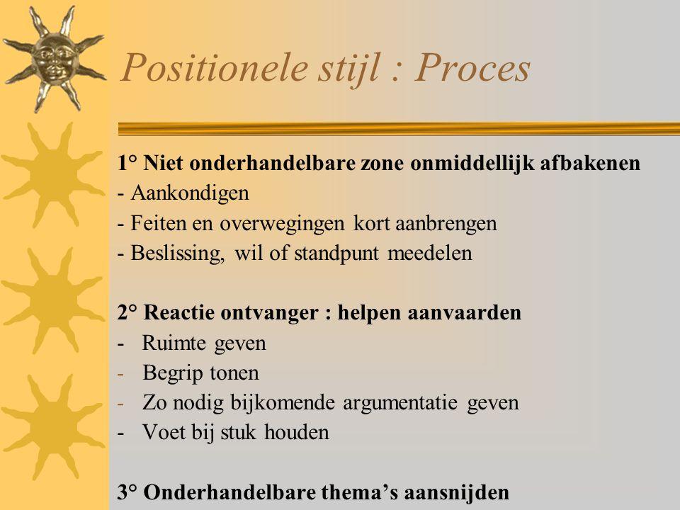 Positionele stijl : Proces 1° Niet onderhandelbare zone onmiddellijk afbakenen - Aankondigen - Feiten en overwegingen kort aanbrengen - Beslissing, wi