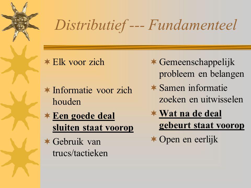 Distributief --- Fundamenteel  Elk voor zich  Informatie voor zich houden  Een goede deal sluiten staat voorop  Gebruik van trucs/tactieken  Geme