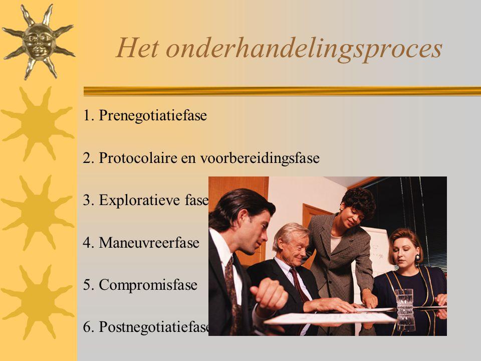 Het onderhandelingsproces 1. Prenegotiatiefase 2. Protocolaire en voorbereidingsfase 3. Exploratieve fase 4. Maneuvreerfase 5. Compromisfase 6. Postne