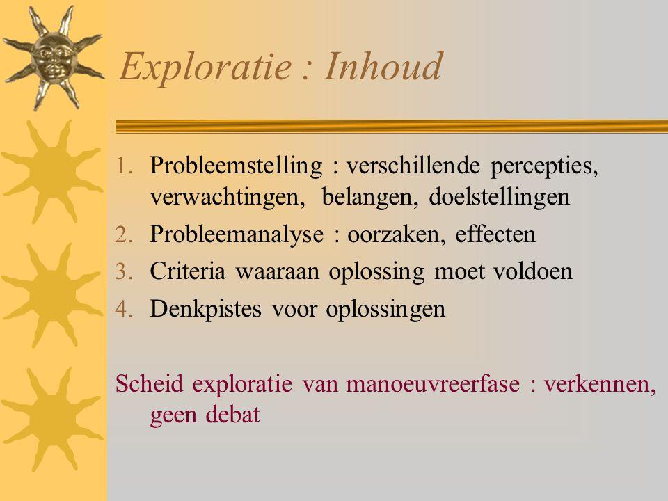 Exploratie : Inhoud 1. Probleemstelling : verschillende percepties, verwachtingen, belangen, doelstellingen 2. Probleemanalyse : oorzaken, effecten 3.