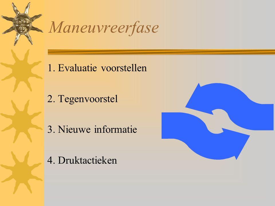 Maneuvreerfase 1. Evaluatie voorstellen 2. Tegenvoorstel 3. Nieuwe informatie 4. Druktactieken