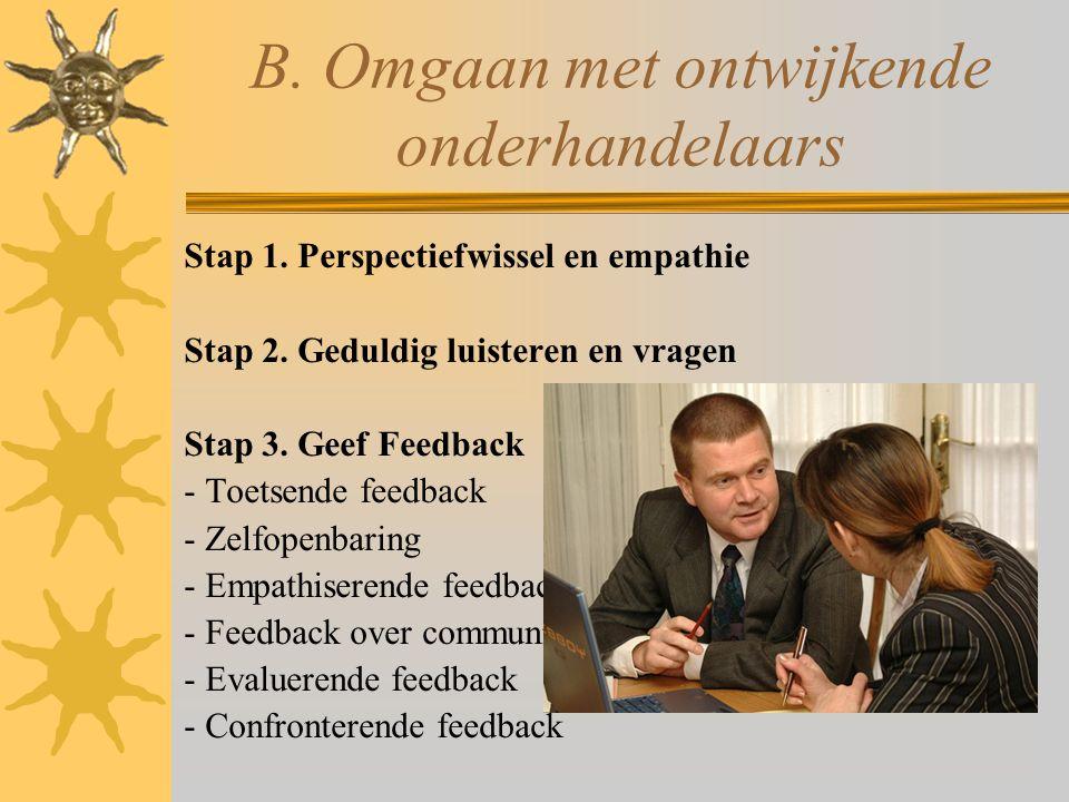 B. Omgaan met ontwijkende onderhandelaars Stap 1. Perspectiefwissel en empathie Stap 2. Geduldig luisteren en vragen Stap 3. Geef Feedback - Toetsende