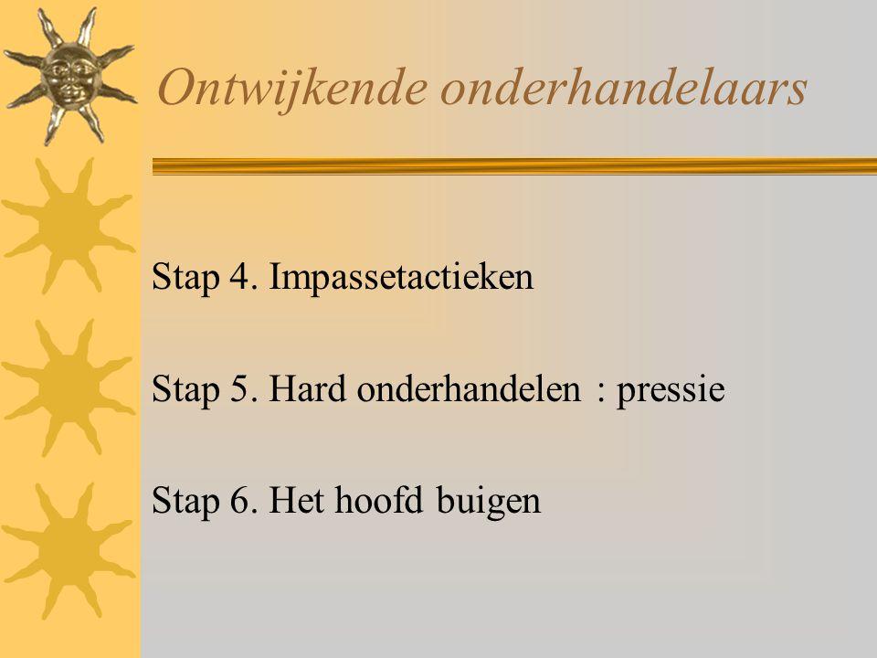 Ontwijkende onderhandelaars Stap 4. Impassetactieken Stap 5. Hard onderhandelen : pressie Stap 6. Het hoofd buigen