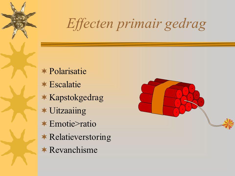  Polarisatie  Escalatie  Kapstokgedrag  Uitzaaiing  Emotie>ratio  Relatieverstoring  Revanchisme Effecten primair gedrag