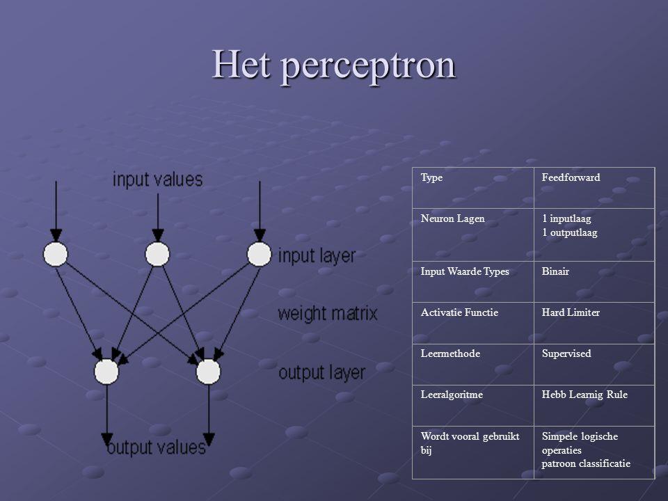 Het perceptron TypeFeedforward Neuron Lagen1 inputlaag 1 outputlaag Input Waarde TypesBinair Activatie FunctieHard Limiter LeermethodeSupervised Leera
