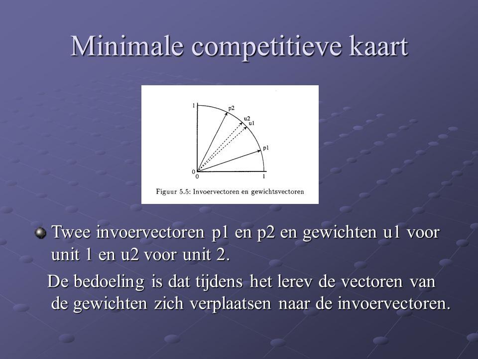 Minimale competitieve kaart Twee invoervectoren p1 en p2 en gewichten u1 voor unit 1 en u2 voor unit 2. De bedoeling is dat tijdens het lerev de vecto