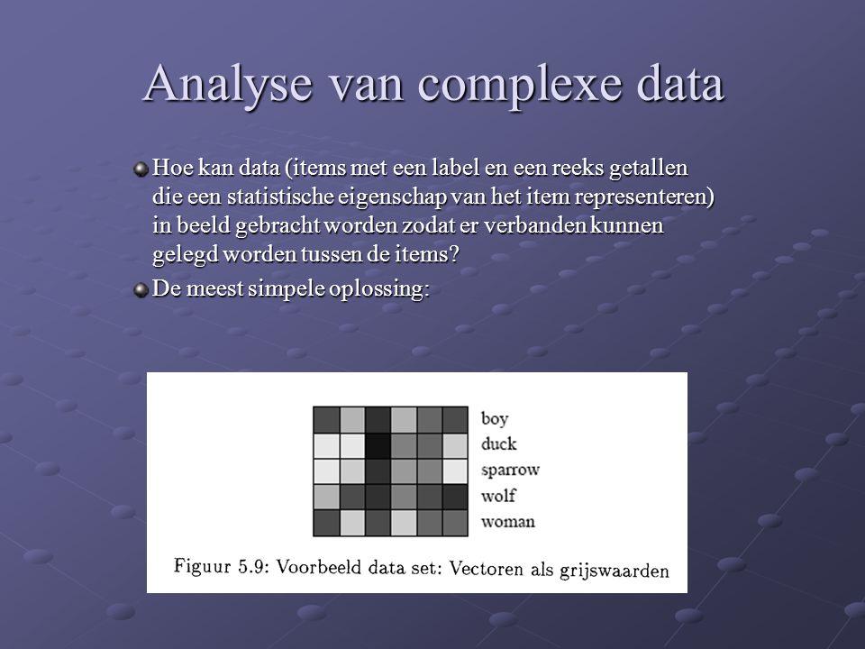 Analyse van complexe data Hoe kan data (items met een label en een reeks getallen die een statistische eigenschap van het item representeren) in beeld