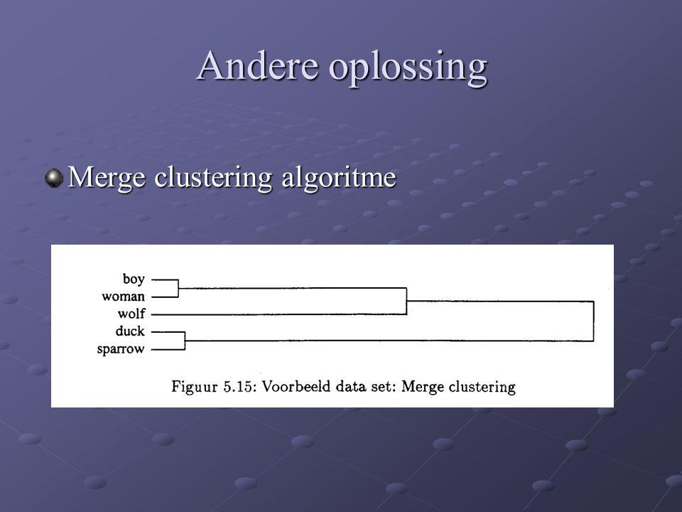 Andere oplossing Merge clustering algoritme