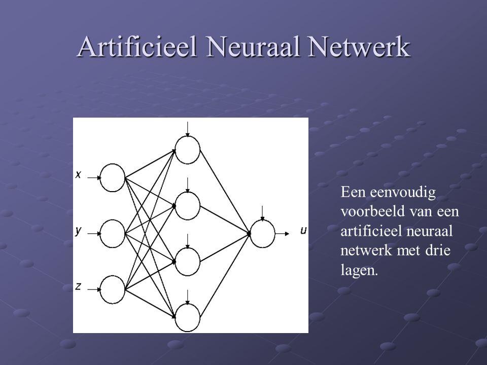 Artificieel Neuraal Netwerk Een eenvoudig voorbeeld van een artificieel neuraal netwerk met drie lagen.