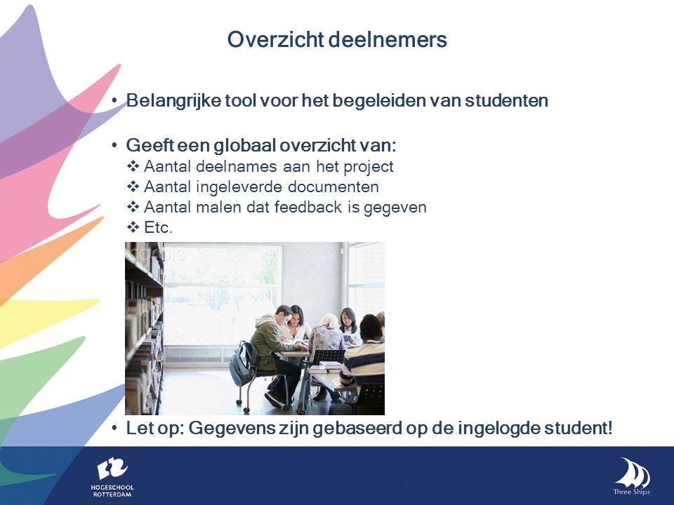 Belangrijke tool voor het begeleiden van studenten Geeft een globaal overzicht van:  Aantal deelnames aan het project  Aantal ingeleverde documenten  Aantal malen dat feedback is gegeven  Etc.