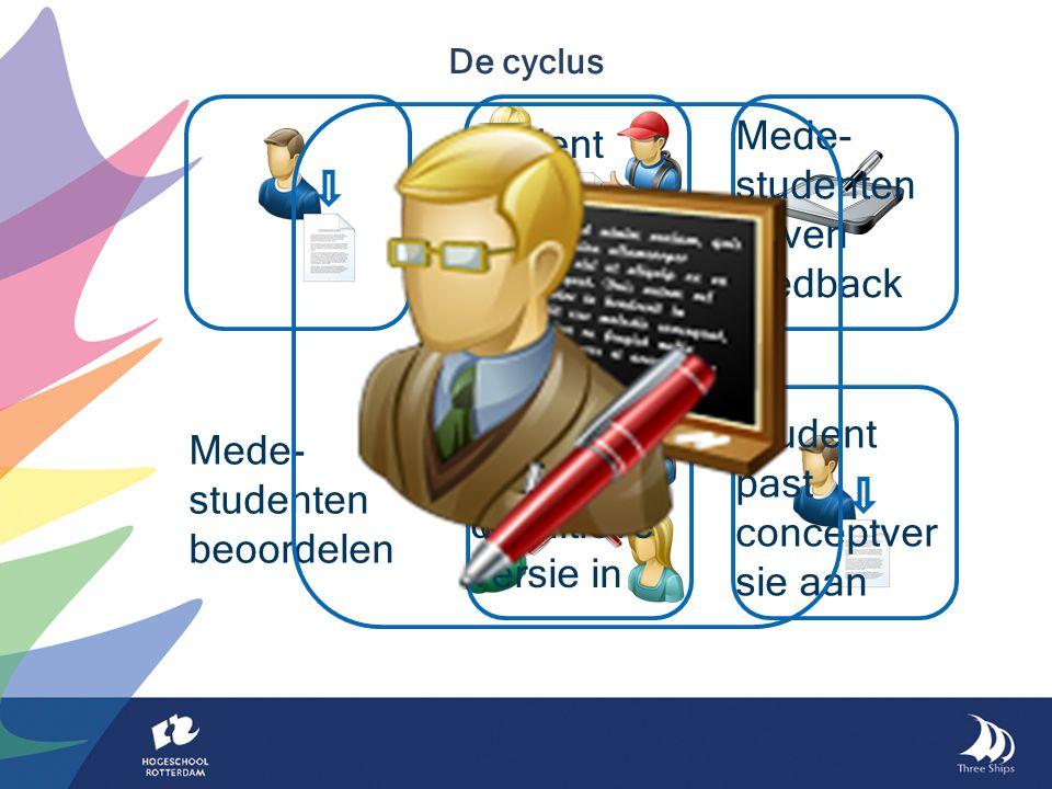 De cyclus Student levert conceptver sie in Mede- studenten geven feedback Student past conceptver sie aan Student levert definitieve versie in Mede- studenten beoordelen