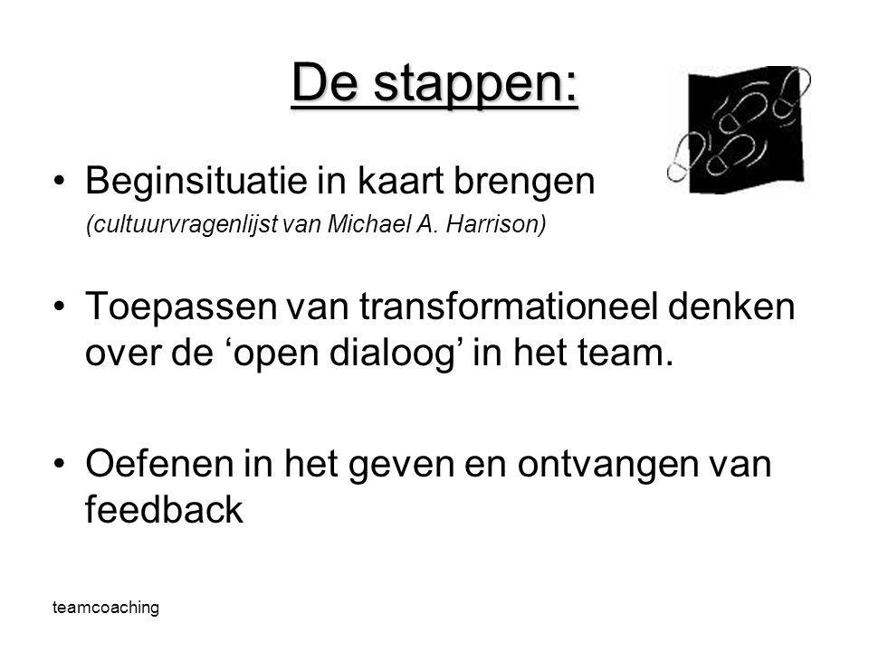 teamcoaching De stappen: Beginsituatie in kaart brengen (cultuurvragenlijst van Michael A. Harrison) Toepassen van transformationeel denken over de 'o