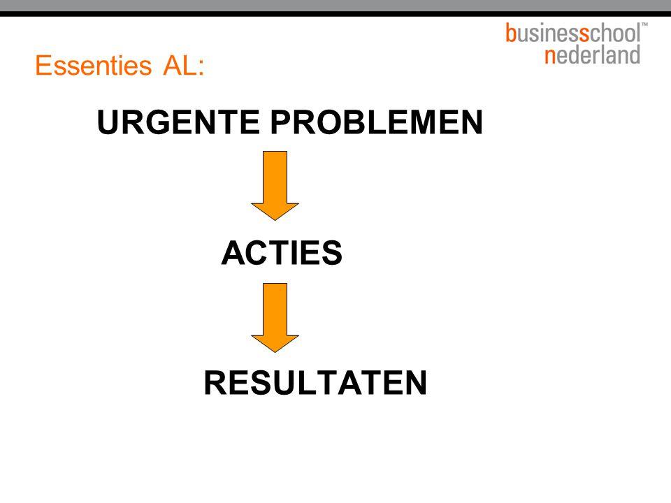 Essenties AL: URGENTE PROBLEMEN ACTIES RESULTATEN