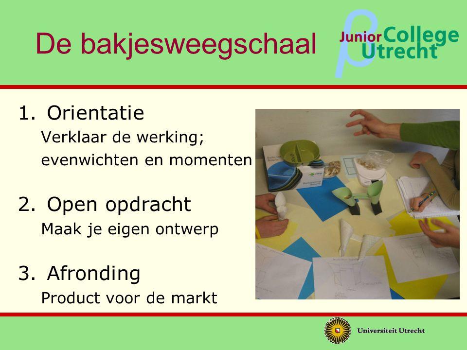 β Gespreksvragen Bekijk de handouts differentiatiemodel en de keuzeopdracht bakjesweegschaal.