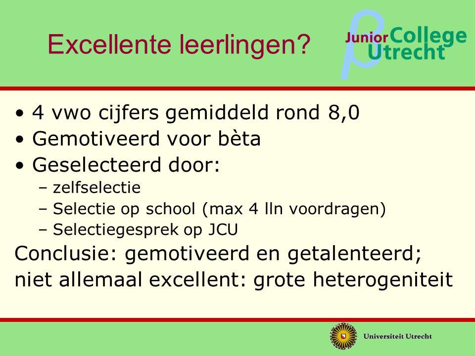 ββ Junior College Utrecht Opzet differentiatiemodel Een lesuur per dag gereserveerd voor differentiatie.