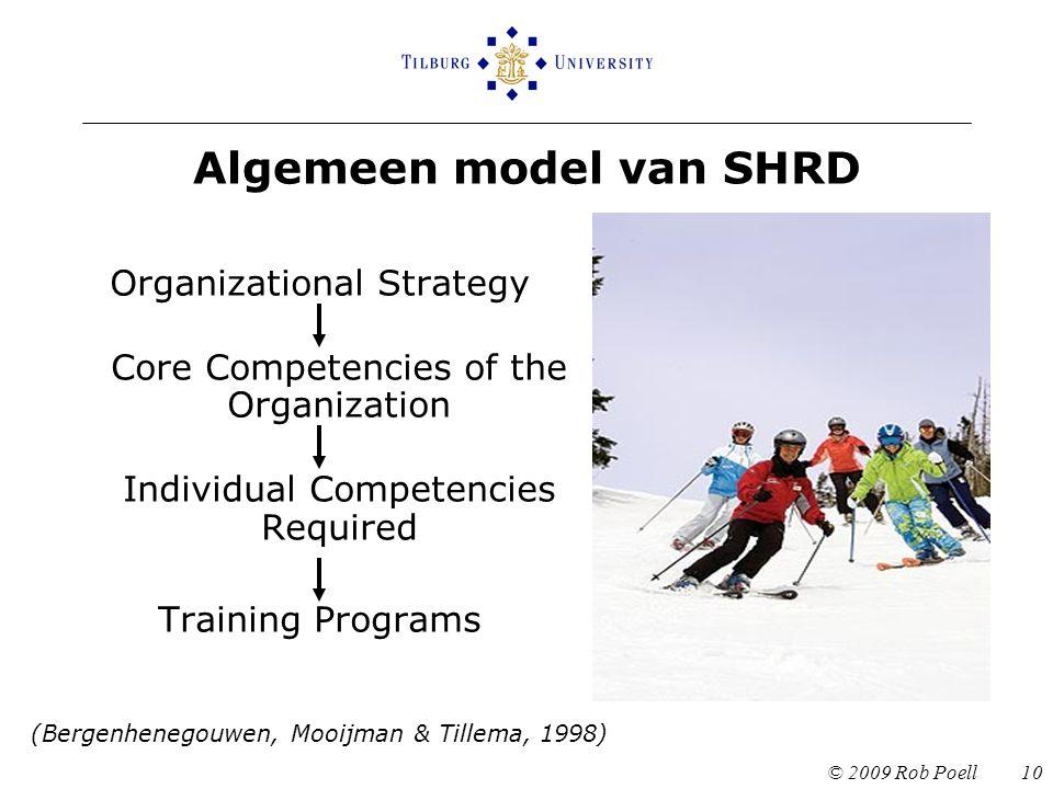 Algemeen model van SHRD Organizational Strategy Core Competencies of the Organization Individual Competencies Required Training Programs (Bergenhenego