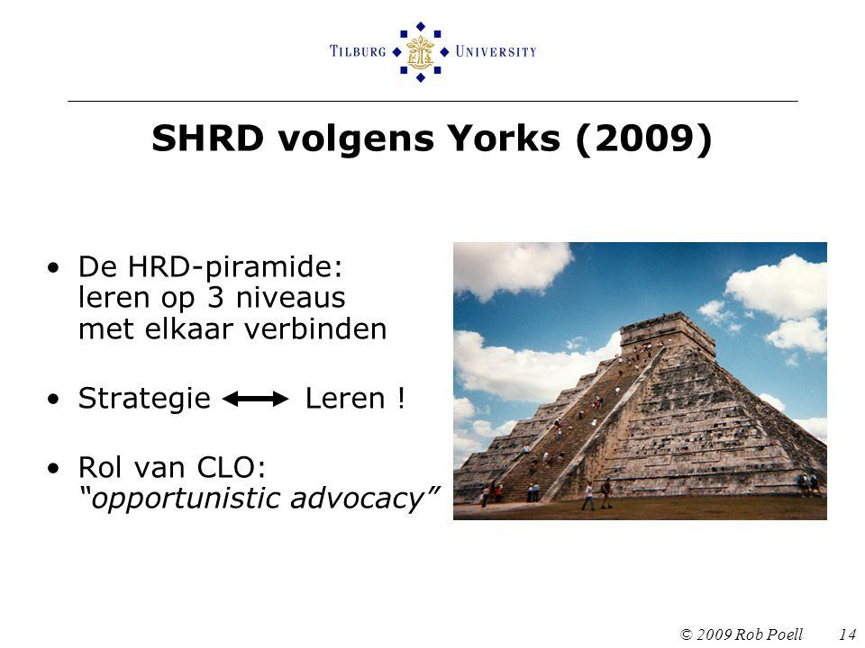 """SHRD volgens Yorks (2009) © 2009 Rob Poell 14 De HRD-piramide: leren op 3 niveaus met elkaar verbinden StrategieLeren ! Rol van CLO: """"opportunistic ad"""