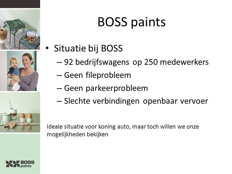 BOSS paints Situatie bij BOSS – 92 bedrijfswagens op 250 medewerkers – Geen fileprobleem – Geen parkeerprobleem – Slechte verbindingen openbaar vervoer Ideale situatie voor koning auto, maar toch willen we onze mogelijkheden bekijken