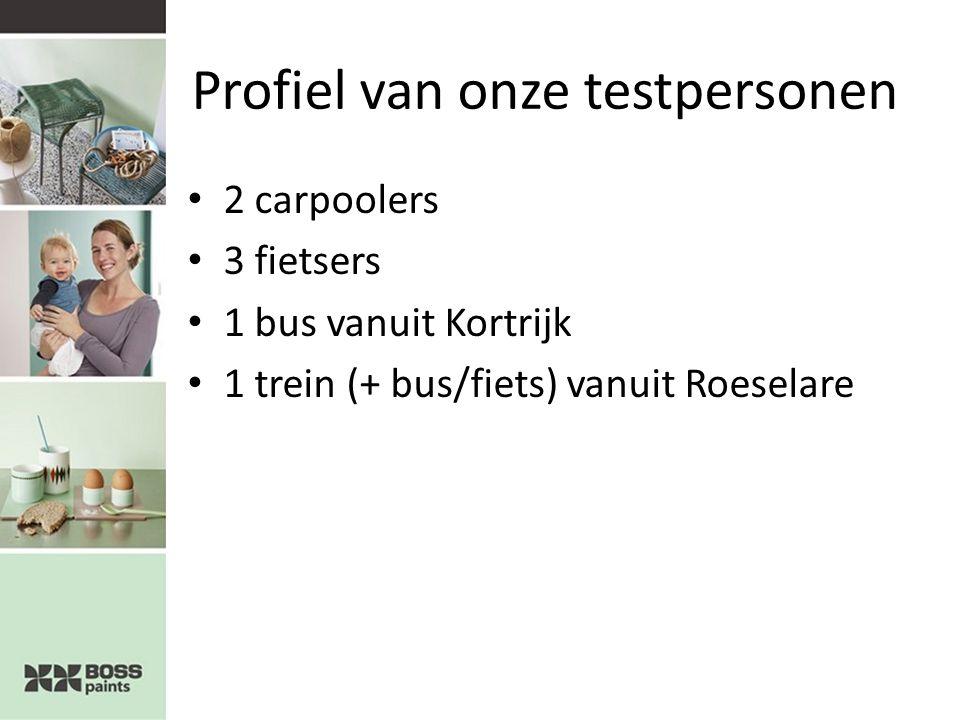 Profiel van onze testpersonen 2 carpoolers 3 fietsers 1 bus vanuit Kortrijk 1 trein (+ bus/fiets) vanuit Roeselare