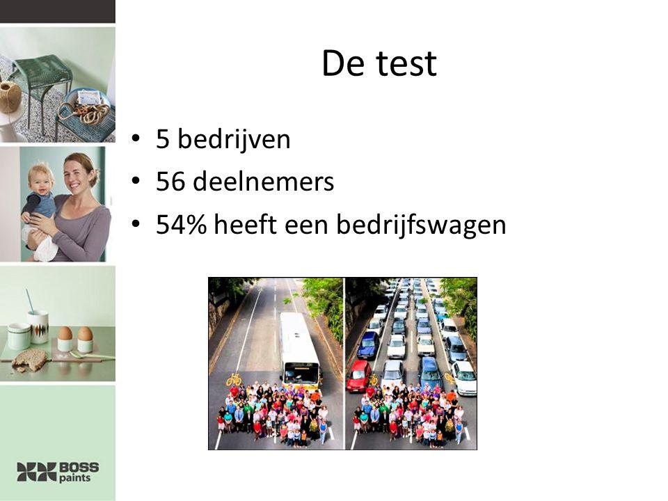 De test 5 bedrijven 56 deelnemers 54% heeft een bedrijfswagen