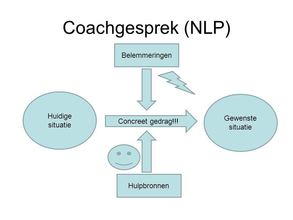 Coachgesprek (NLP) Huidige situatie Gewenste situatie Concreet gedrag!!! Belemmeringen Hulpbronnen