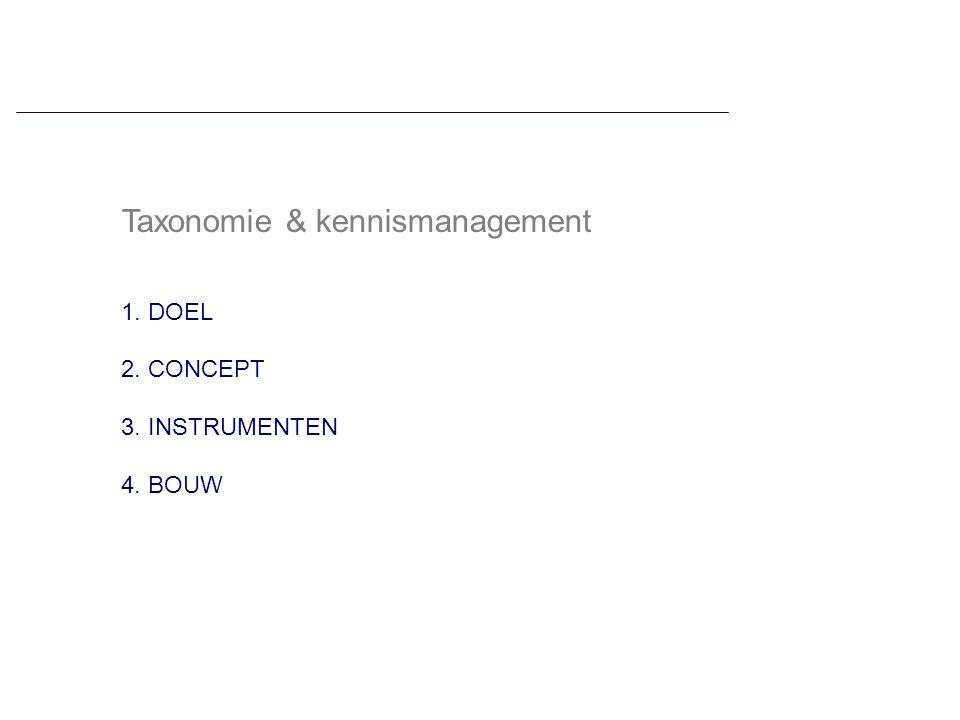 Taxonomie & kennismanagement 1. DOEL 2. CONCEPT 3. INSTRUMENTEN 4. BOUW
