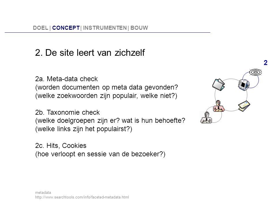 2. De site leert van zichzelf 2a. Meta-data check (worden documenten op meta data gevonden? (welke zoekwoorden zijn populair, welke niet?) 2b. Taxonom