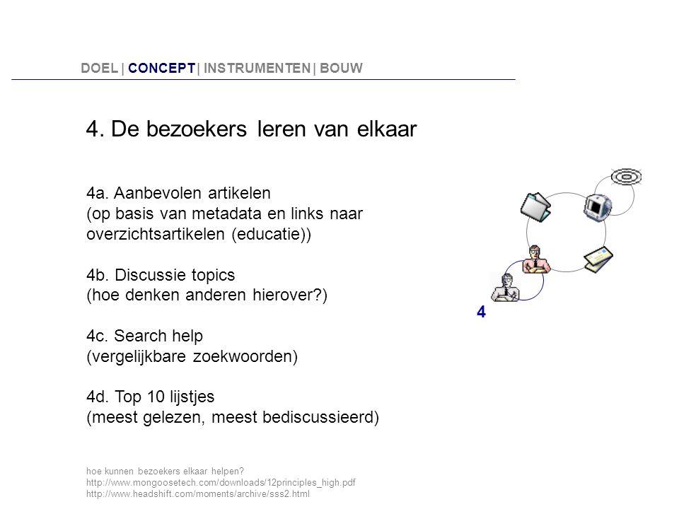 4. De bezoekers leren van elkaar 4a. Aanbevolen artikelen (op basis van metadata en links naar overzichtsartikelen (educatie)) 4b. Discussie topics (h