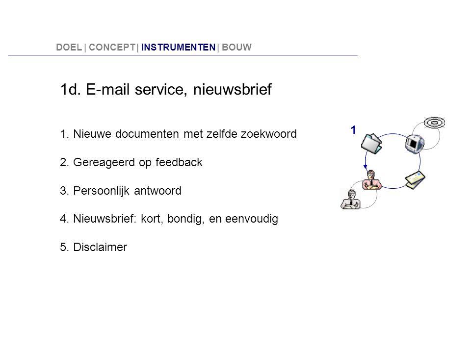 1d. E-mail service, nieuwsbrief 1. Nieuwe documenten met zelfde zoekwoord 2. Gereageerd op feedback 3. Persoonlijk antwoord 4. Nieuwsbrief: kort, bond
