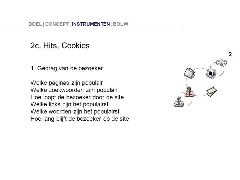 2c. Hits, Cookies 1. Gedrag van de bezoeker Welke paginas zijn populair Welke zoekwoorden zijn populair Hoe loopt de bezoeker door de site Welke links