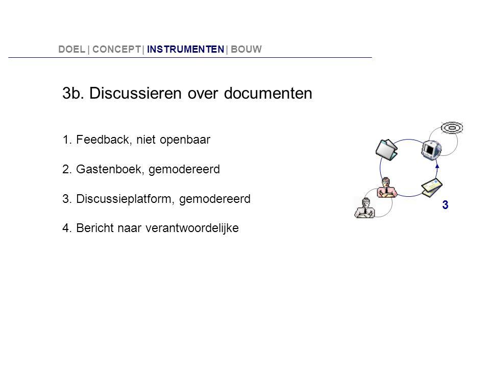 3b. Discussieren over documenten 1. Feedback, niet openbaar 2. Gastenboek, gemodereerd 3. Discussieplatform, gemodereerd 4. Bericht naar verantwoordel
