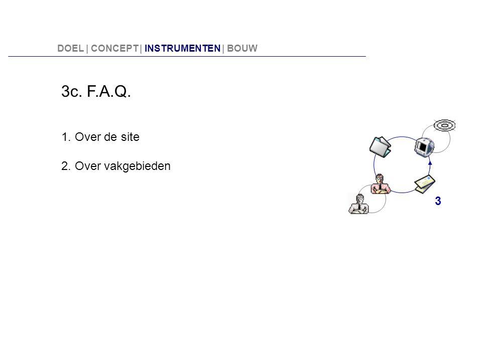 3c. F.A.Q. 1. Over de site 2. Over vakgebieden 3 DOEL | CONCEPT | INSTRUMENTEN | BOUW