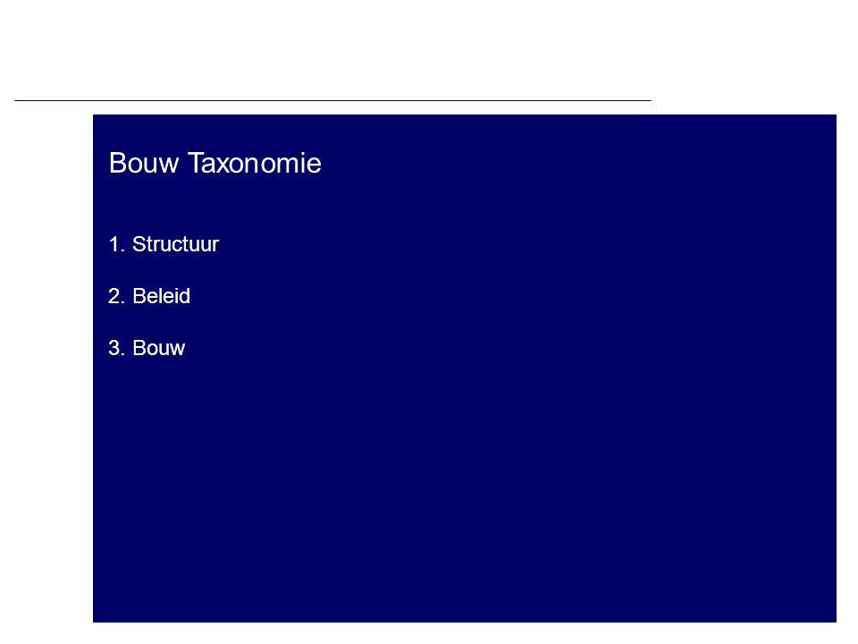 Bouw Taxonomie 1. Structuur 2. Beleid 3. Bouw